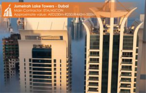 roger-webster-projects-middle-east-north-central-africa-jumeirah-lake-towers4